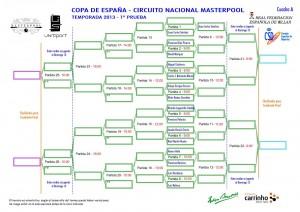 Cuadrante Copa España