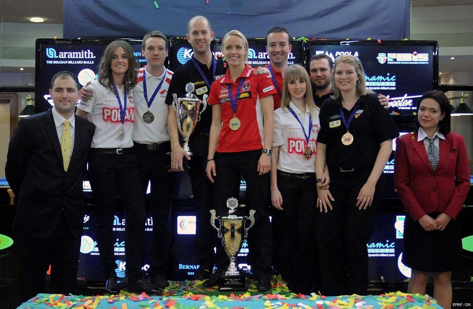 Campeones Europeos de Straight Pool