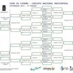Copa España - Cuadro D