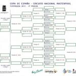 Copa de España - Cuadro A