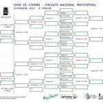 Copa de España - Cuadro B