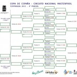 Copa de España - Cuadro C