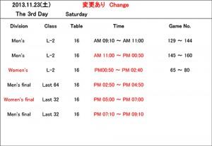 all japan championship 23-11-2013