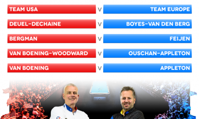 Mosconi Cup 2015