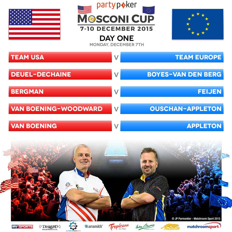 Streaming Bola: Streaming: Mosconi Cup 2015 « Bola 9 « Modalidades « Bola-8.es